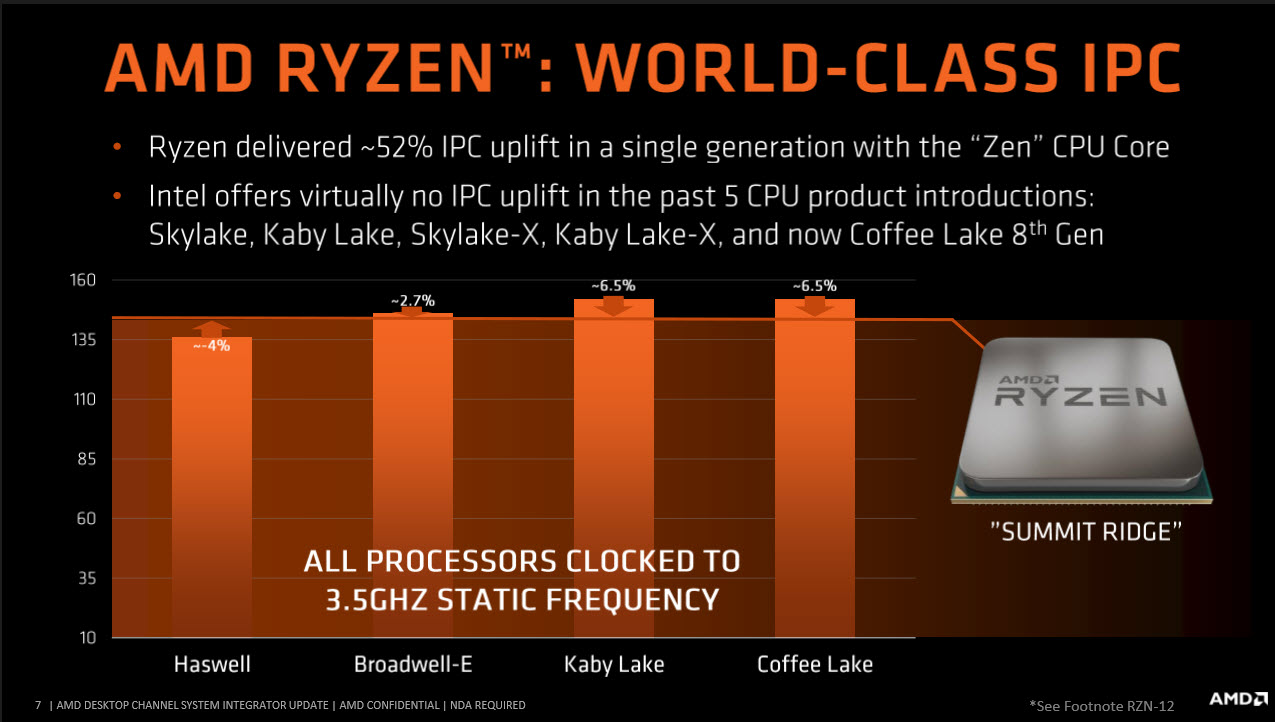 2018 01 22 16 07 17 AMD RYZEN 5 2400G RAVEN RIDGE PROCESSOR REVIEW