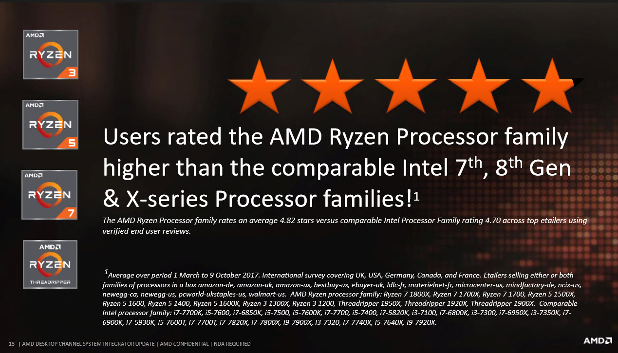 2018 01 22 16 09 00 AMD RYZEN 5 2400G RAVEN RIDGE PROCESSOR REVIEW