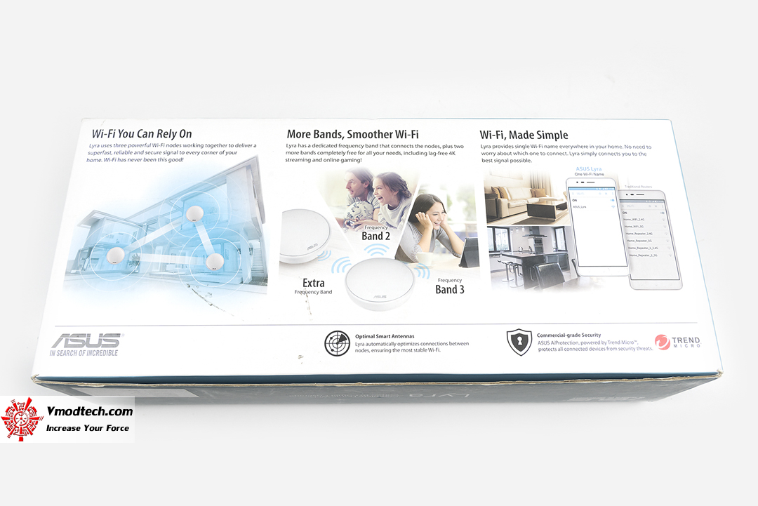 tpp 2809 ASUS LYRA AC2200 Tri Band Whole Home Mesh WiFi System