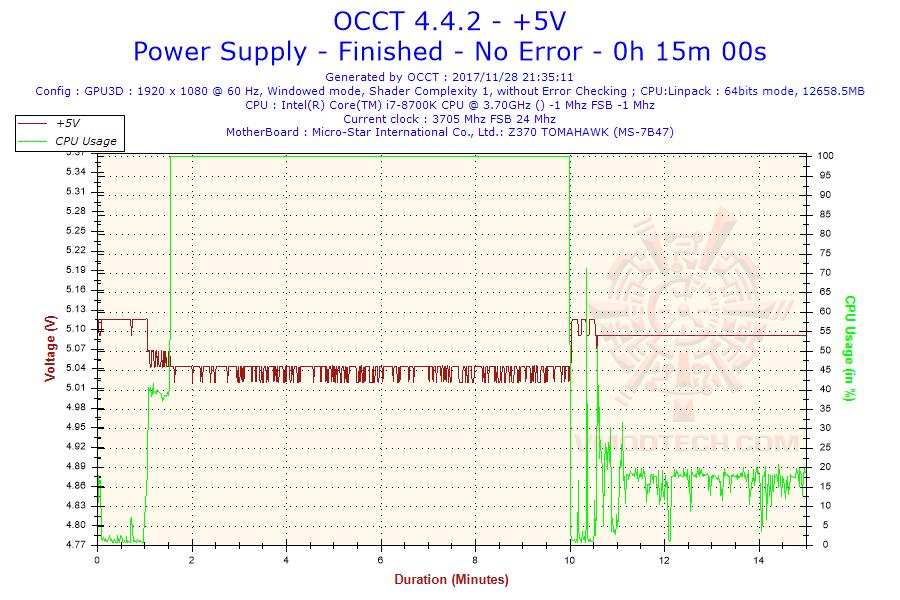 2017 11 28 21h35 voltage 5v NAGAN MP 1450G MINING POWER SUPPLY REVIEW