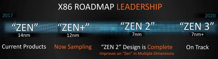 untitled 23 ดีขึ้นและเย็นกว่าเดิม!! ซีพียู AMD Ryzen 2 Pinnacle Ridge พร้อมจะเปิดตัวในเดือนเมษายนปี 2018 และจะใช้การเชื่อมต่อแบบบัดกรีซีพียูไปยังกระดองโดยตรงอีกด้วย