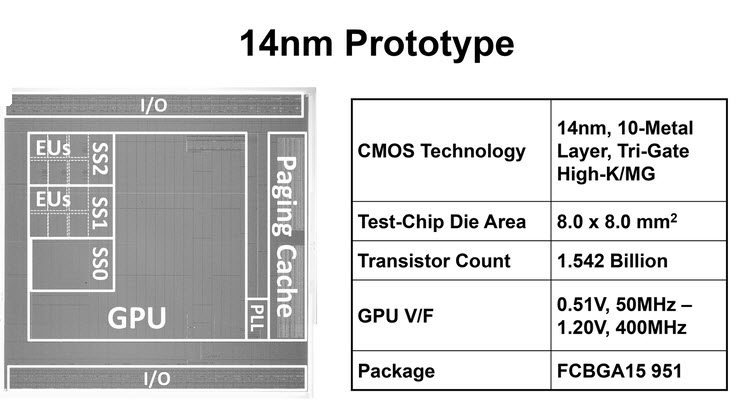 2018 02 20 15 32 58 Intel ยังไม่ยอมกำลังซุ่มพัฒนากราฟฟิกซีพียู Graphics Processor ตัวต้นแบบใหม่ล่าสุดขนาด 14nm พร้อมใช้ในอนาคต