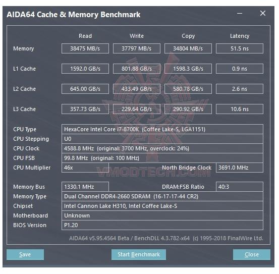 mem ASRock H310M HDV Review