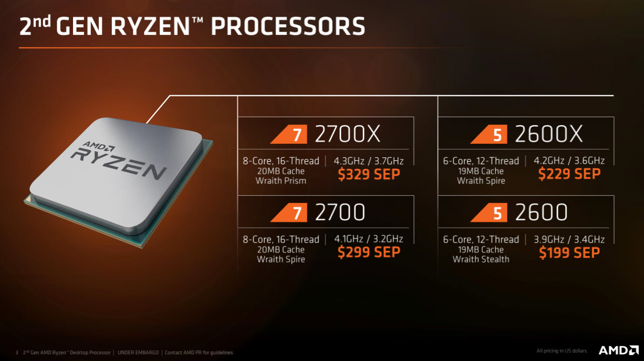 2018 04 13 18 47 11 AMD RYZEN 5 2600X PROCESSOR REVIEW