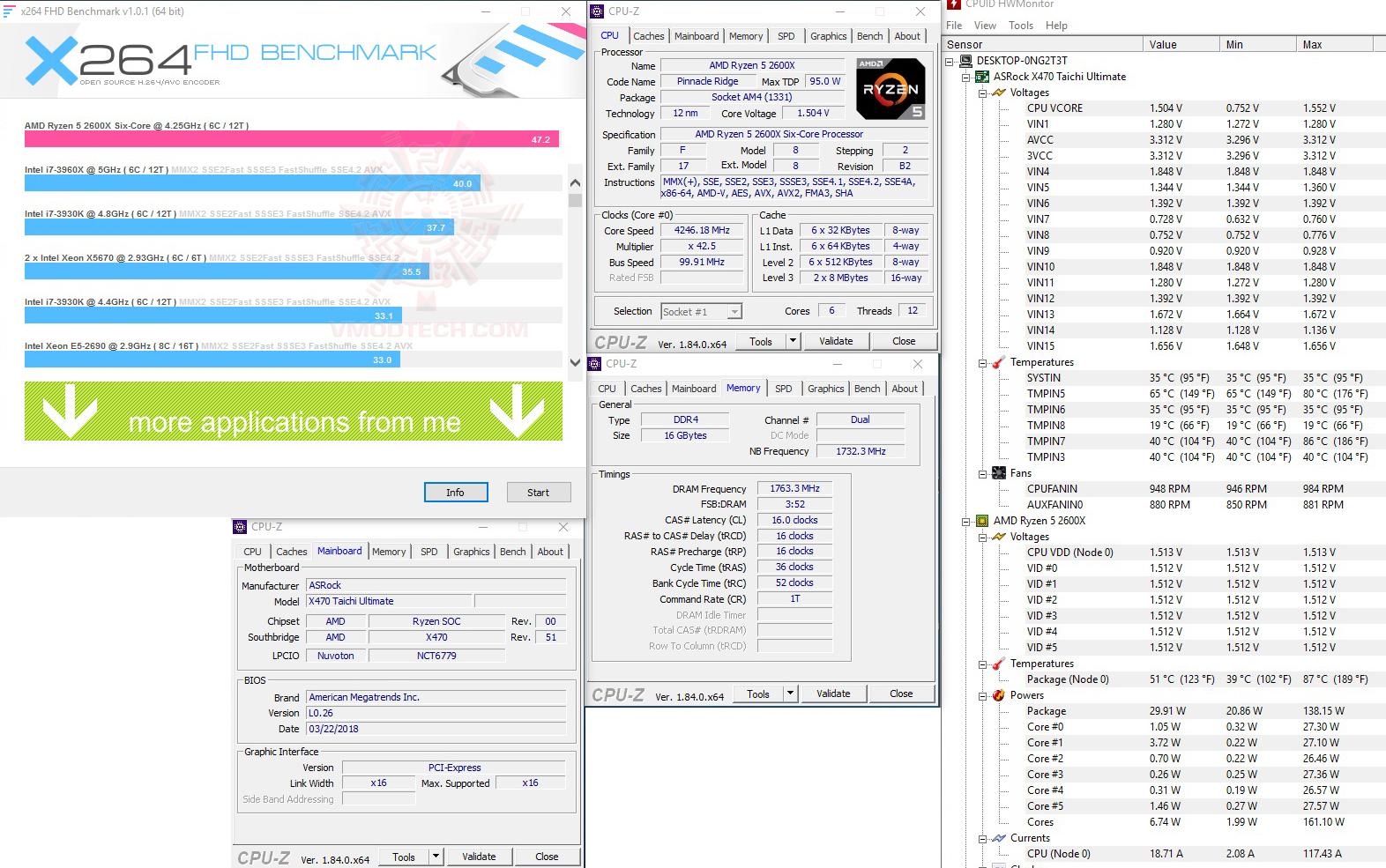 x264 oc ASRock X470 Taichi Ultimate Review