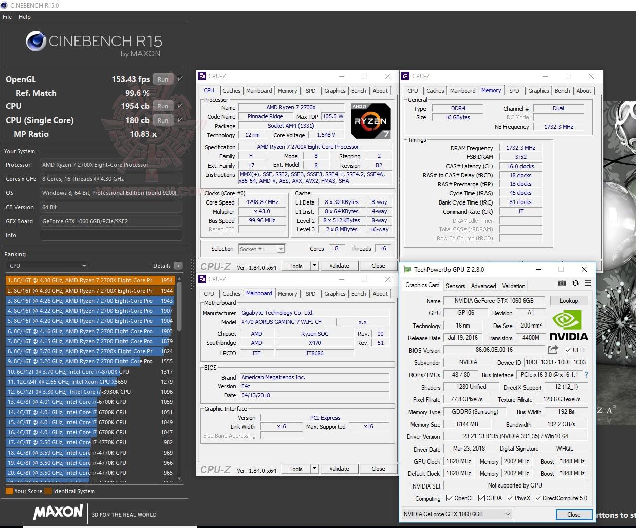 c15 oc AMD RYZEN 7 2700X PROCESSOR REVIEW