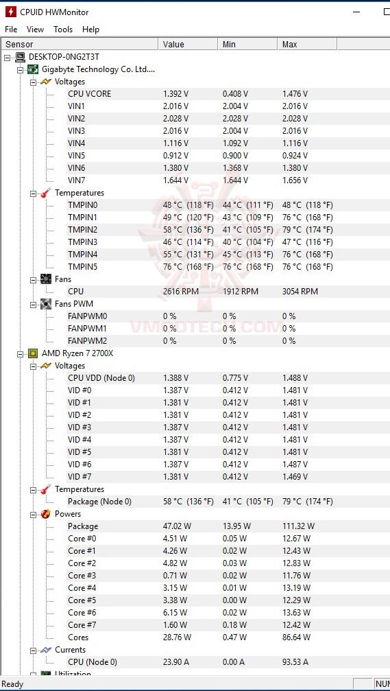 hwm h32 AMD RYZEN 7 2700X PROCESSOR REVIEW