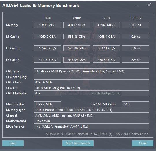 mem 3600 AMD RYZEN 7 2700X PROCESSOR REVIEW