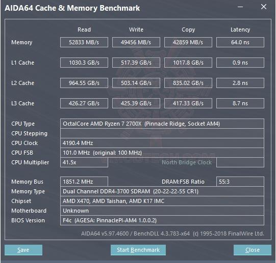 mem 3700 AMD RYZEN 7 2700X PROCESSOR REVIEW