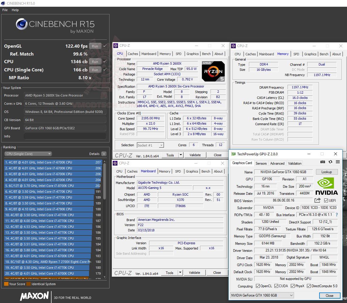 c15 AMD RYZEN 7 2700X PROCESSOR REVIEW