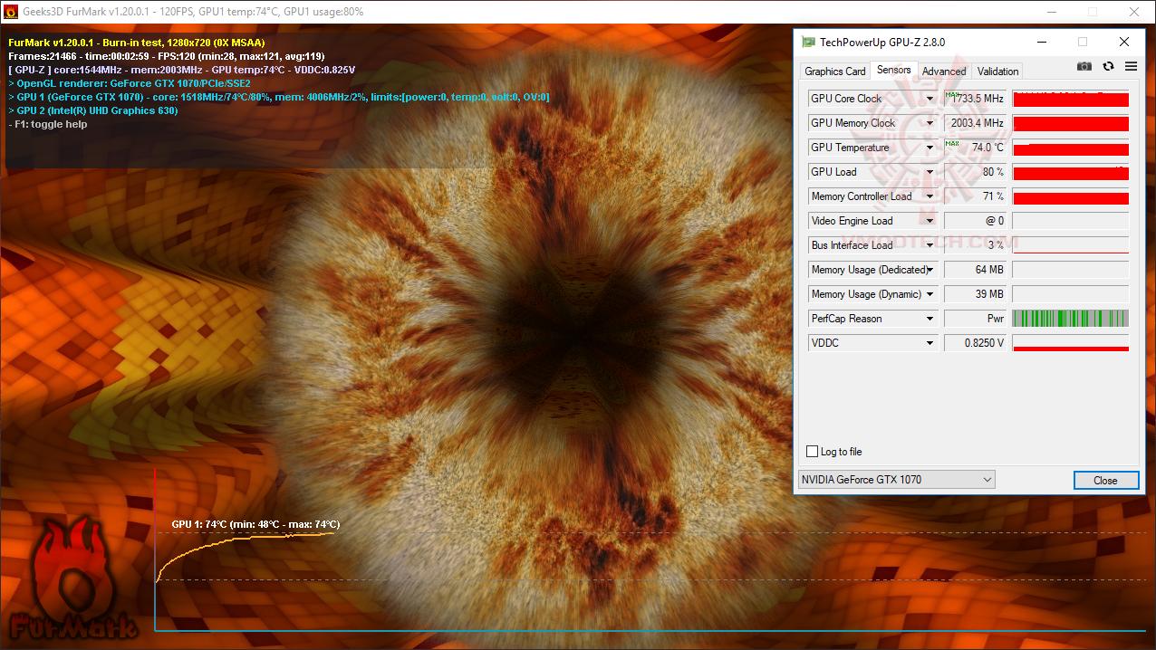 furmark MSI GE73 Raider RGB 8RF with 8th Generation of Intel CPU Review