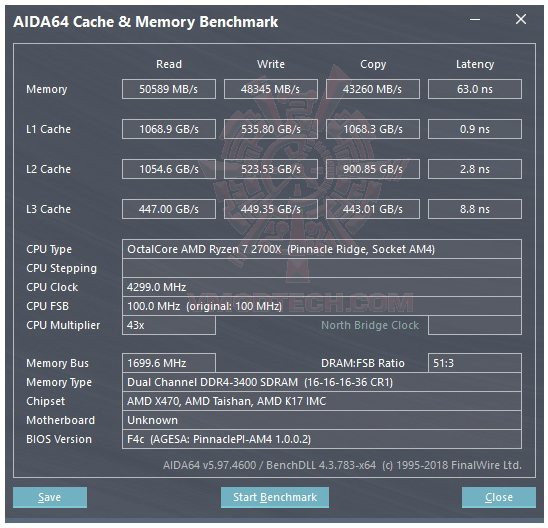 mem G.SKILL SNIPER X DDR4 3400Mhz 16GB F4 3400C16D 16GSXW REVIEW