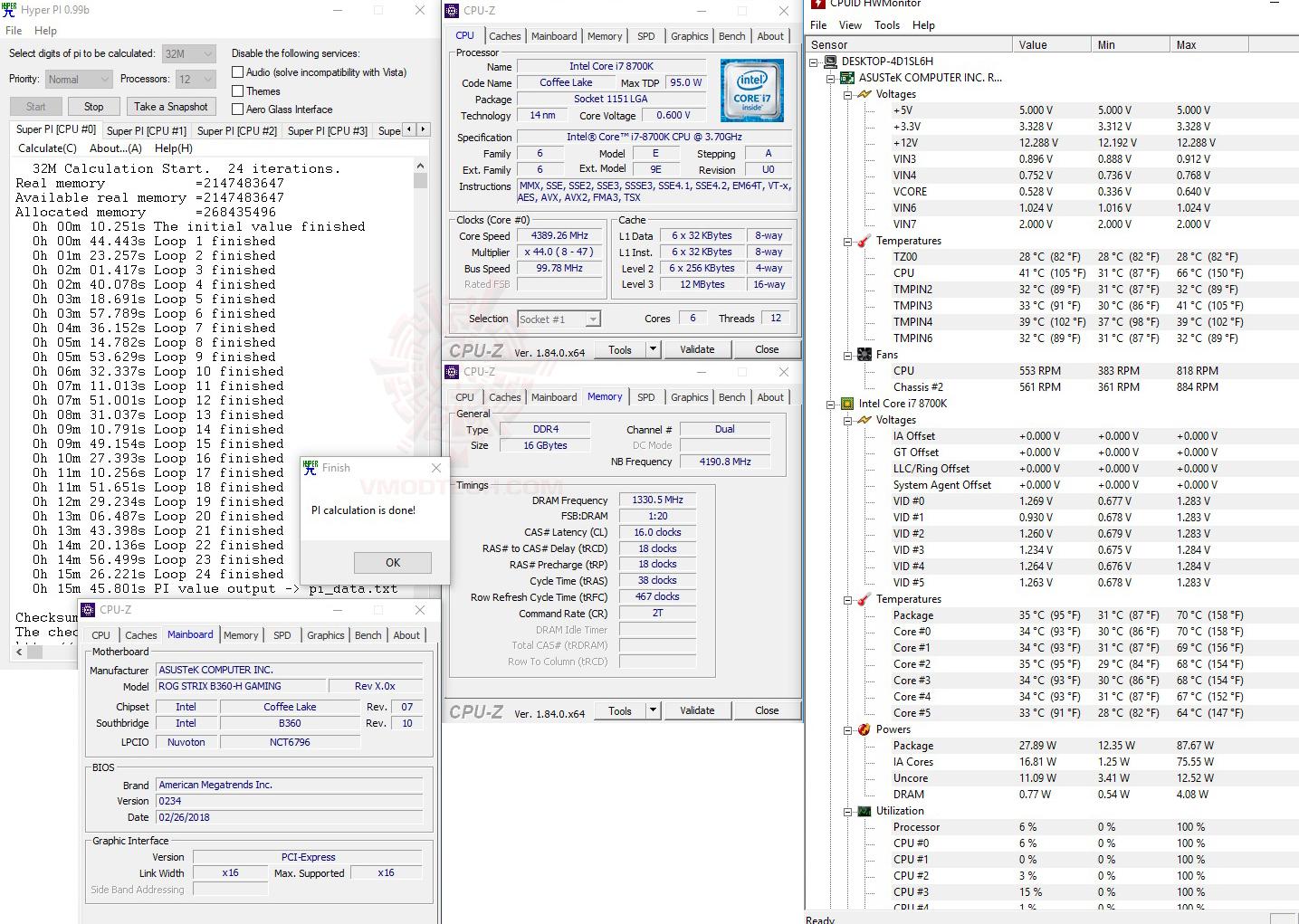 h32 1 ASUS ROG STRIX B360 H GAMING REVIEW