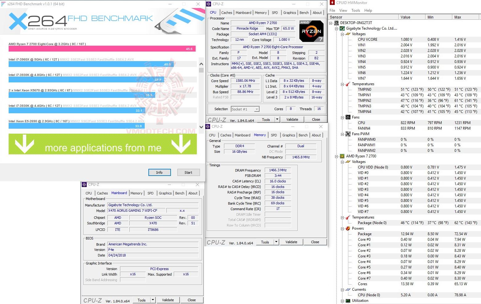 x264 AMD RYZEN 7 2700 and StoreMI Technology Review