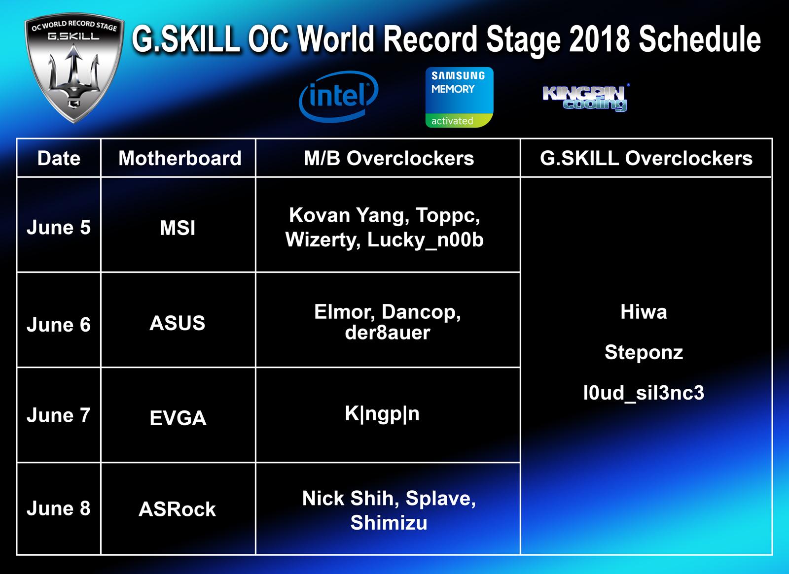 02 oc stage 2018 schedule G.SKILL เชิญชมงานแข่งขัน Overclocking Events และการม๊อดเคส Mod Showcase ในงาน Computex 2018