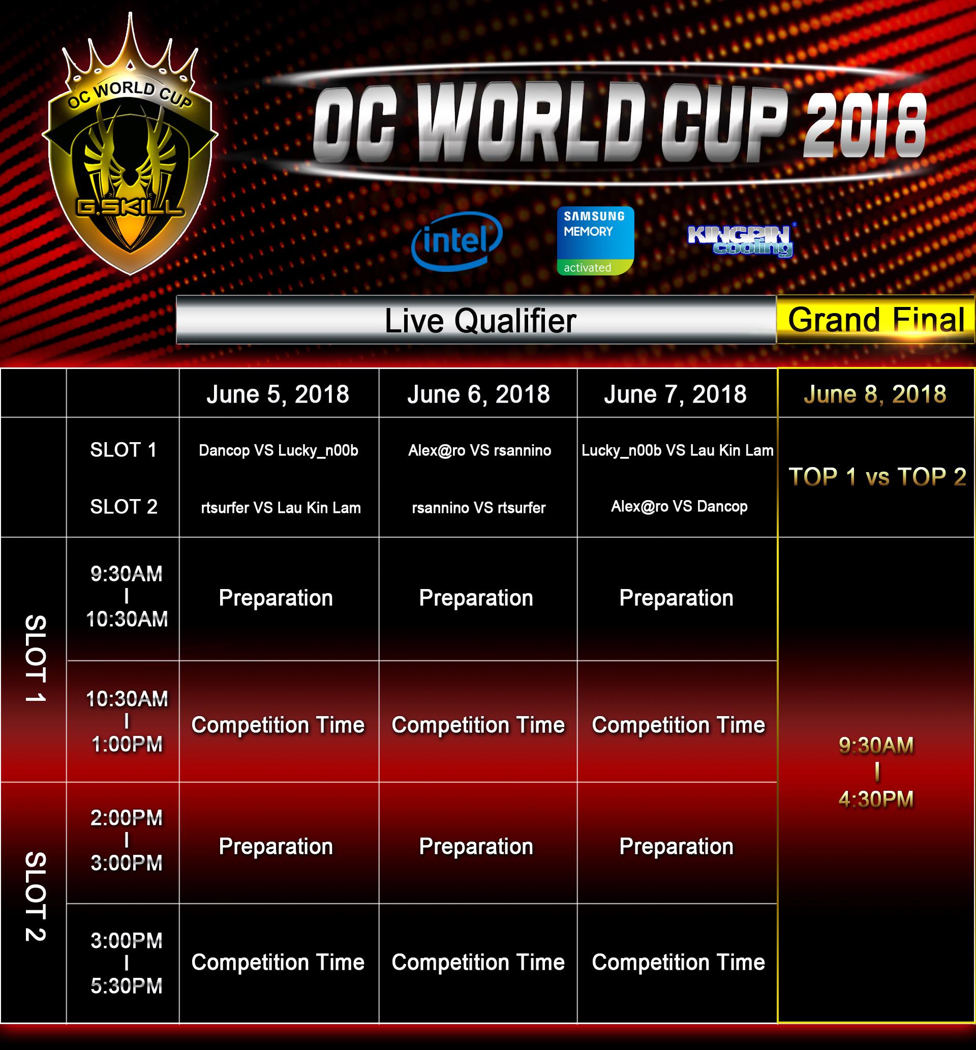 04 oc world cup 2018 schedule G.SKILL เชิญชมงานแข่งขัน Overclocking Events และการม๊อดเคส Mod Showcase ในงาน Computex 2018