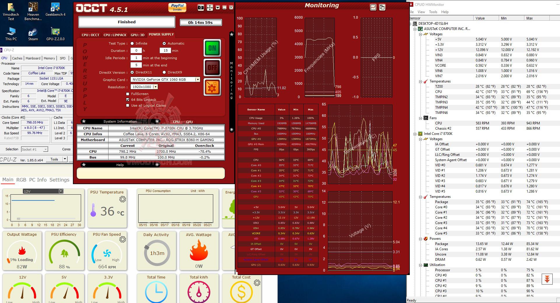 all Thermaltake Toughpower iRGB PLUS 1250W Titanium   TT Premium Edition Review