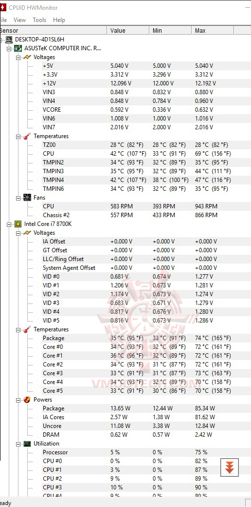 hwm Thermaltake Toughpower iRGB PLUS 1250W Titanium   TT Premium Edition Review