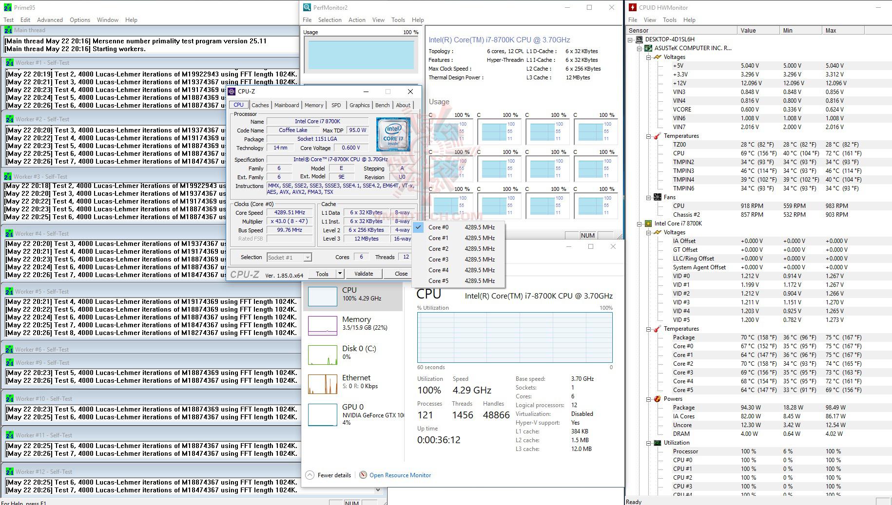 p95 Thermaltake Toughpower iRGB PLUS 1250W Titanium   TT Premium Edition Review