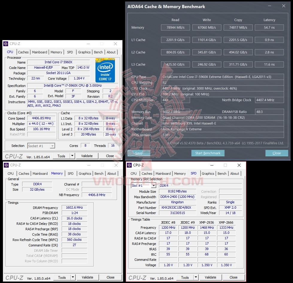 aidamem KINGSTON HYPER X PREDATOR RGB DDR4 2933MHz 4x8GB Review