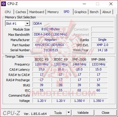 cpu4 KINGSTON HYPER X PREDATOR RGB DDR4 2933MHz 4x8GB Review
