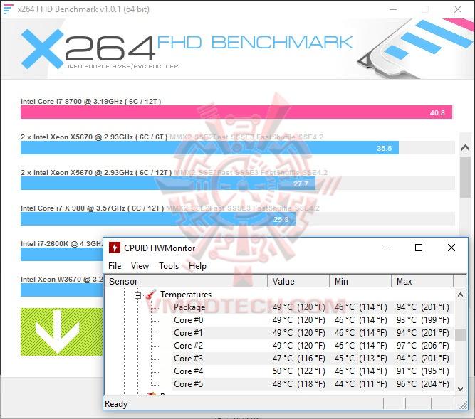 264x ASUS VivoMini VC66 C MiniPC Review
