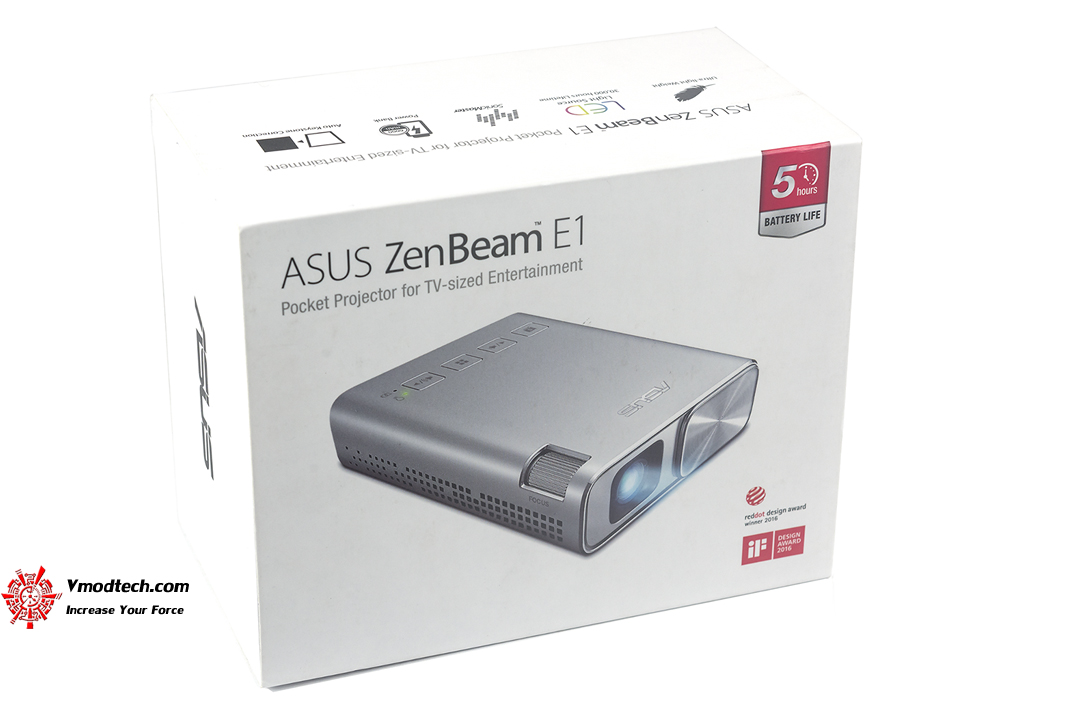tpp 3929 ASUS ZenBeam E1 Pocket LED Projector Review