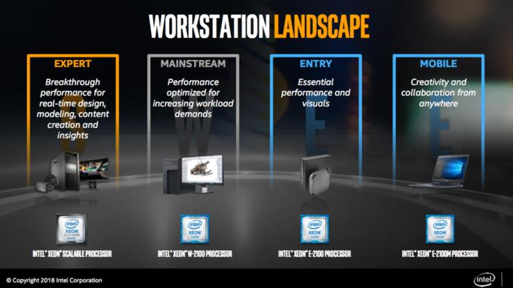 screen shot 2018 07 12 at 12 53 02 am 740x416 อินเทลเปิดตัว Intel Xeon E 2100 รุ่นใหม่ล่าสุด 10รุ่นที่ใช้ในงาน Workstation จัดเต็มด้วย 6คอร์ 12เทรด
