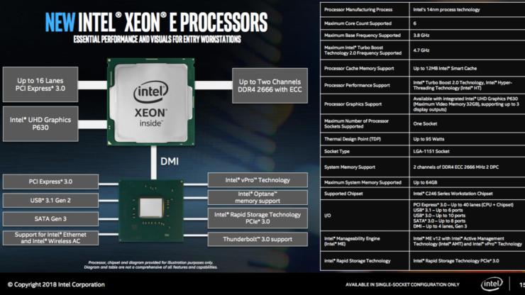 screen shot 2018 07 12 at 12 54 47 am 740x416 อินเทลเปิดตัว Intel Xeon E 2100 รุ่นใหม่ล่าสุด 10รุ่นที่ใช้ในงาน Workstation จัดเต็มด้วย 6คอร์ 12เทรด