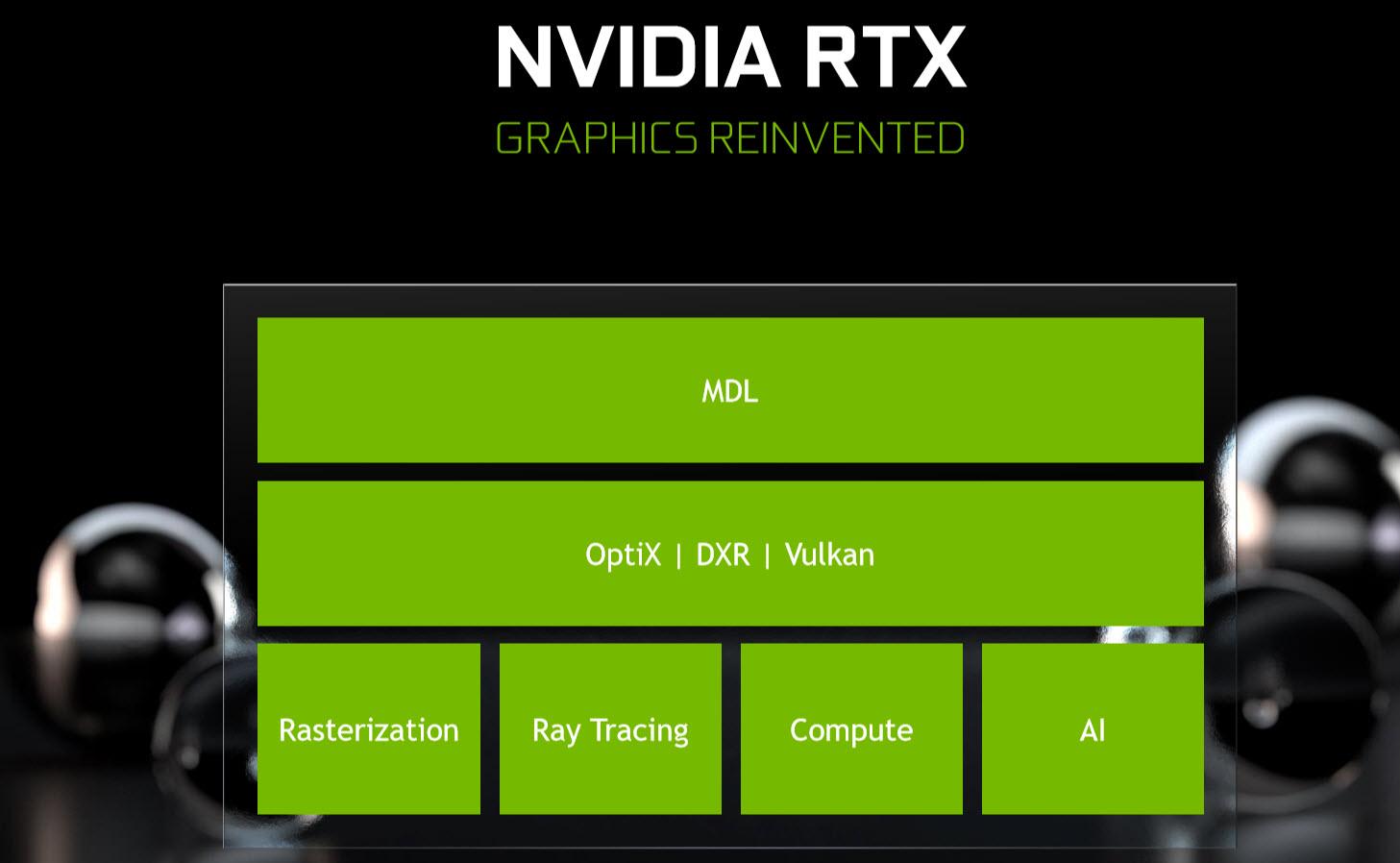 2018 08 21 9 29 05 NVIDIA เปิดตัวการ์ดจอ GeForce RTX 2080 Ti, RTX 2080 และ RTX 2070 รุ่นใหม่ล่าสุดอย่างเป็นทางการ