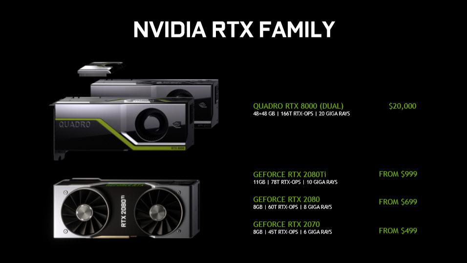 2018 08 21 9 55 581 NVIDIA เปิดตัวการ์ดจอ GeForce RTX 2080 Ti, RTX 2080 และ RTX 2070 รุ่นใหม่ล่าสุดอย่างเป็นทางการ