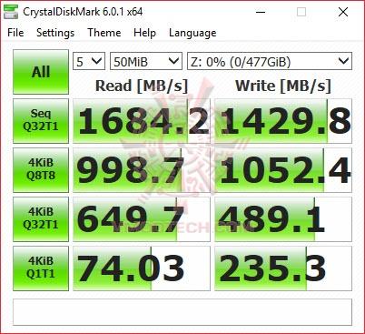 cdm0 Transcend TS512GMTE110S PCIe SSD 110S 512GB Review