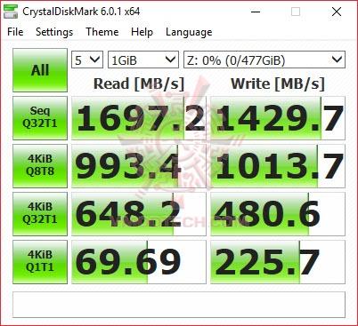 cdm1 Transcend TS512GMTE110S PCIe SSD 110S 512GB Review