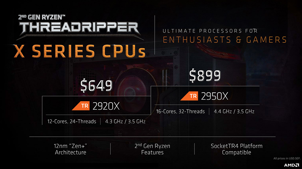 21 AMD RYZEN THREADRIPPER 2950X PROCESSOR REVIEW