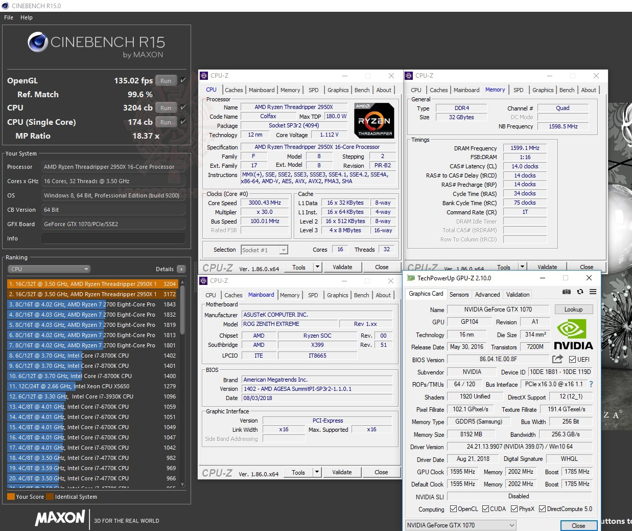 c15 AMD RYZEN THREADRIPPER 2950X PROCESSOR REVIEW