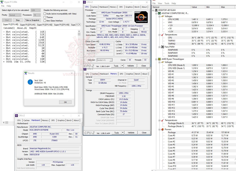 h32 AMD RYZEN THREADRIPPER 2950X PROCESSOR REVIEW