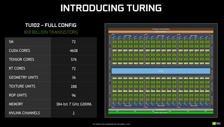 untitled 12 ผลทดสอบ Nvidia GeForce RTX 2080 และ GeForce RTX 2080Ti อย่างเป็นทางการ
