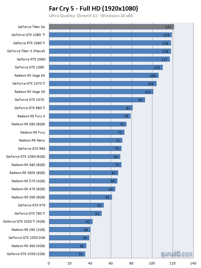 untitled 13 ผลทดสอบ Nvidia GeForce RTX 2080 และ GeForce RTX 2080Ti อย่างเป็นทางการ