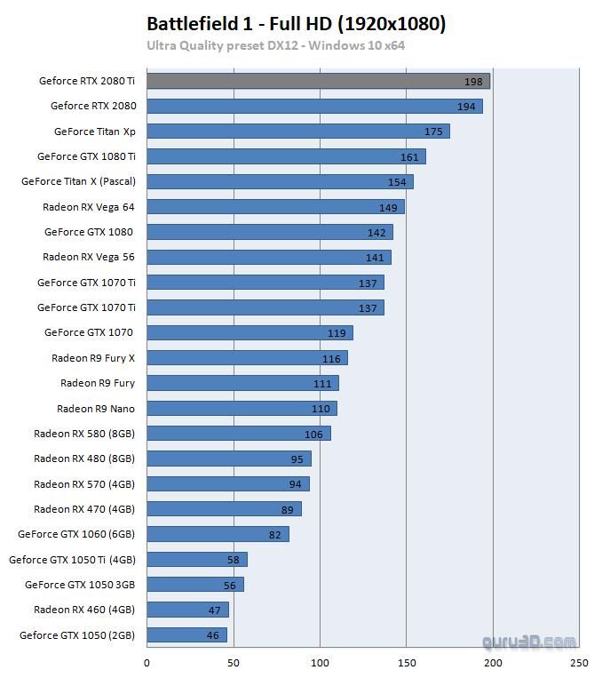 untitled 40 ผลทดสอบ Nvidia GeForce RTX 2080 และ GeForce RTX 2080Ti อย่างเป็นทางการ