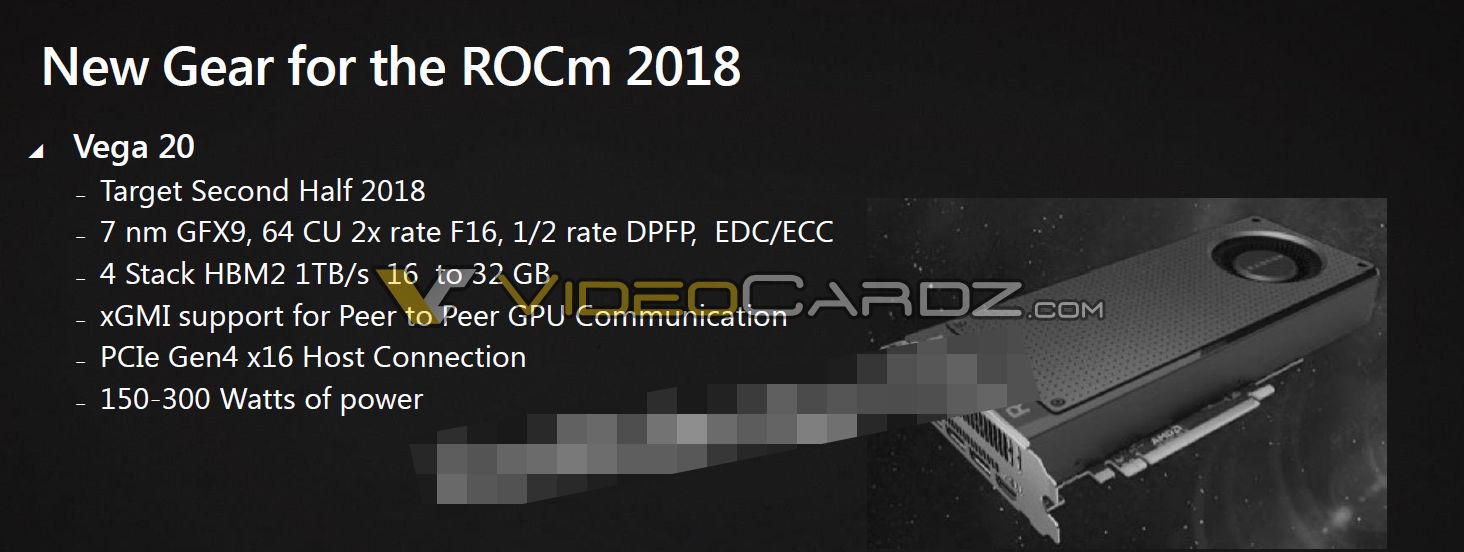 amd vega 20 specifications ลือ!! AMD ซุ่มเตรียมปล่อยการ์ดจอ AMD Radeon Polaris 30 รุ่นใหม่สถาปัตย์ขนาด 12nm แรงกว่าเดิม 12%