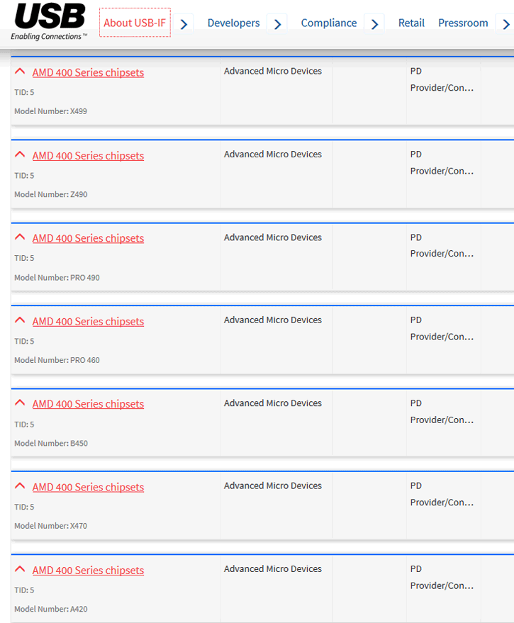untitled 1 พบรหัส AMD Chipset เมนบอร์ดรุ่นใหม่ 5รุ่น A420 , Z490 , PRO 460 , PRO 490 และ X499 ในโค๊ดรหัส USB IF