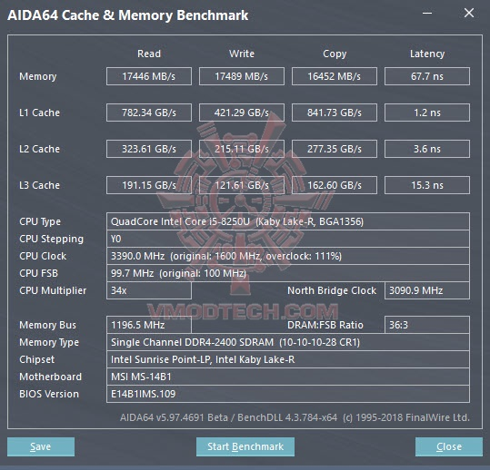 aidacache MSI PS42 8RB Review