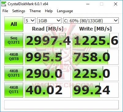 cdm2 MSI PS42 8RB Review