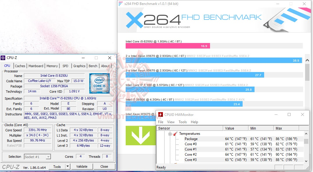 x264 MSI PS42 8RB Review