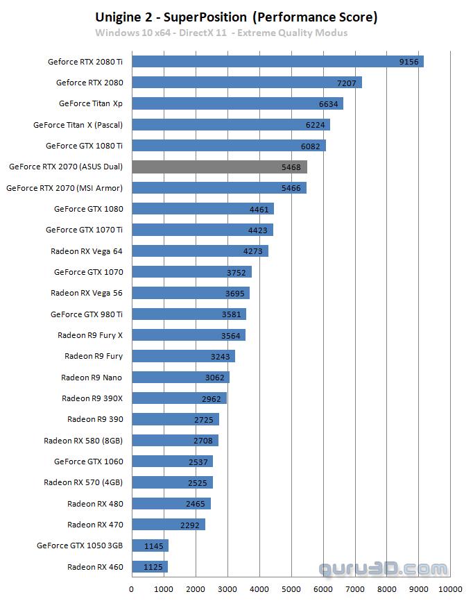 untitled 22 ผลทดสอบ Nvidia GeForce RTX 2070 อย่างเป็นทางการประสิทธิภาพแรงแซง GTX 1080 กันเลยทีเดียว