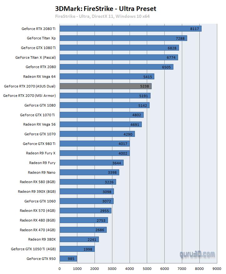 untitled 3 ผลทดสอบ Nvidia GeForce RTX 2070 อย่างเป็นทางการประสิทธิภาพแรงแซง GTX 1080 กันเลยทีเดียว