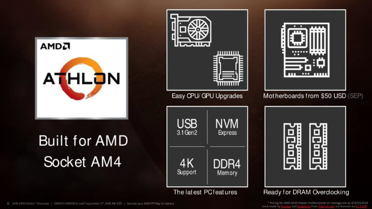 2 AMD Athlon 240GE Processor with Radeon Vega 3 Graphics Review