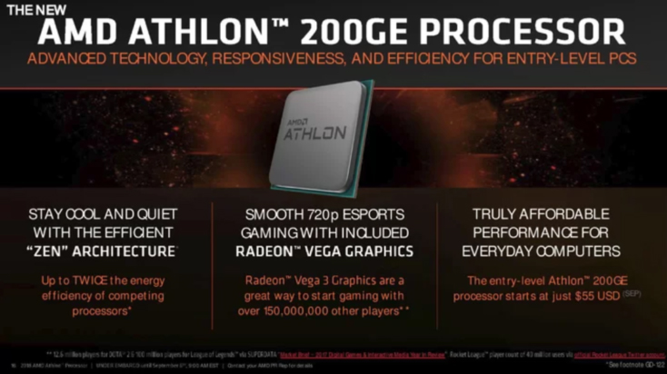 3 AMD Athlon 240GE Processor with Radeon Vega 3 Graphics Review