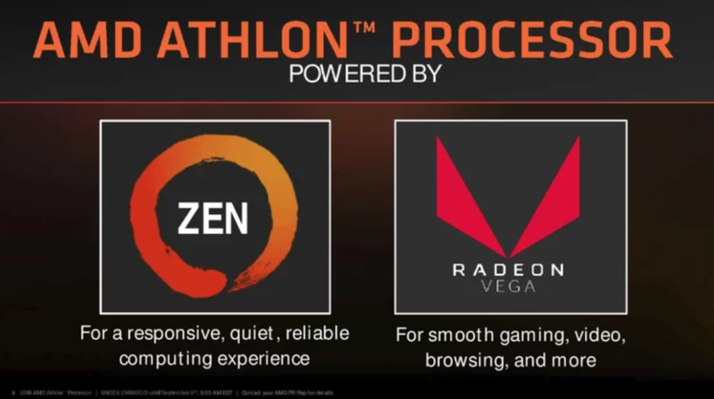 8 AMD Athlon 240GE Processor with Radeon Vega 3 Graphics Review