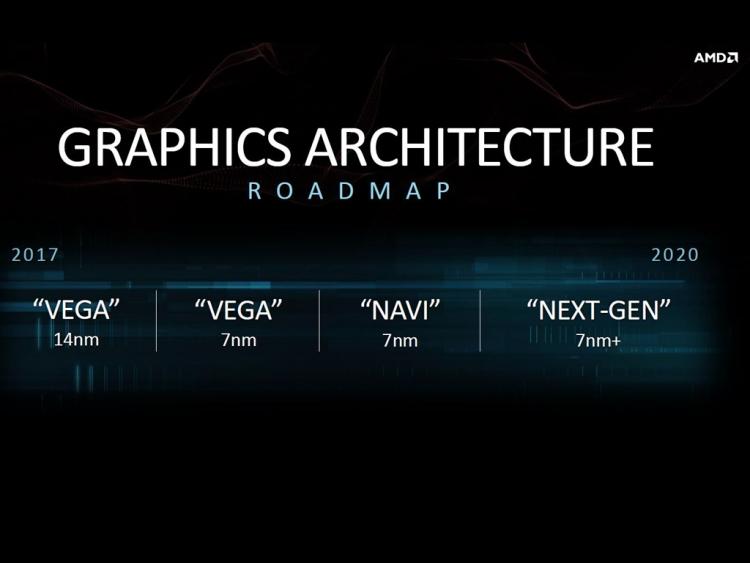 0a56b8099a5247d3fcca707eafb3d43e xl ลือ!!คาดการ์ดจอ AMD Navi RX 3080, 3070 ,3060 รุ่นใหม่ล่าสุดเตรียมเปิดตัวในกลางปี 2019
